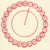 Great Art: Louise Bourgeois Insomnia Drawings of the 90's